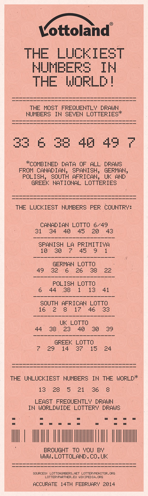 best lottery numbers