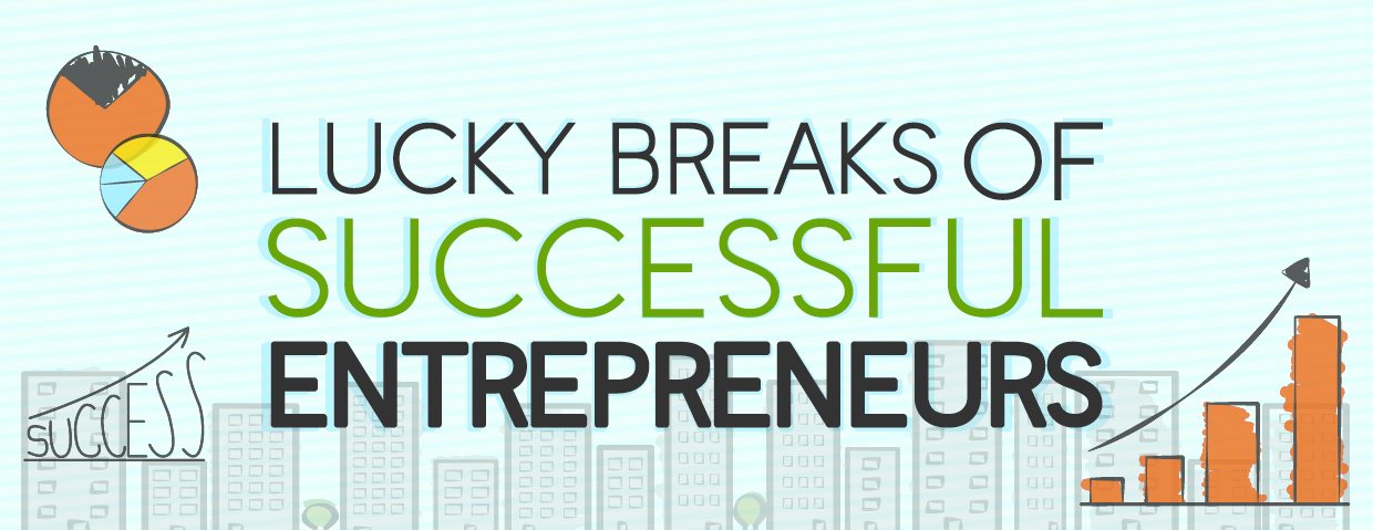 Lucky Breaks of Successful Entrepreneurs